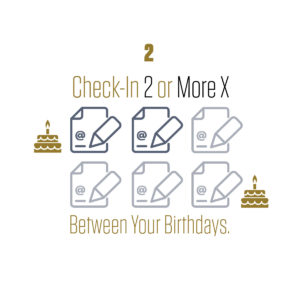 Birthday Club Check-In Requirement Info Graphics